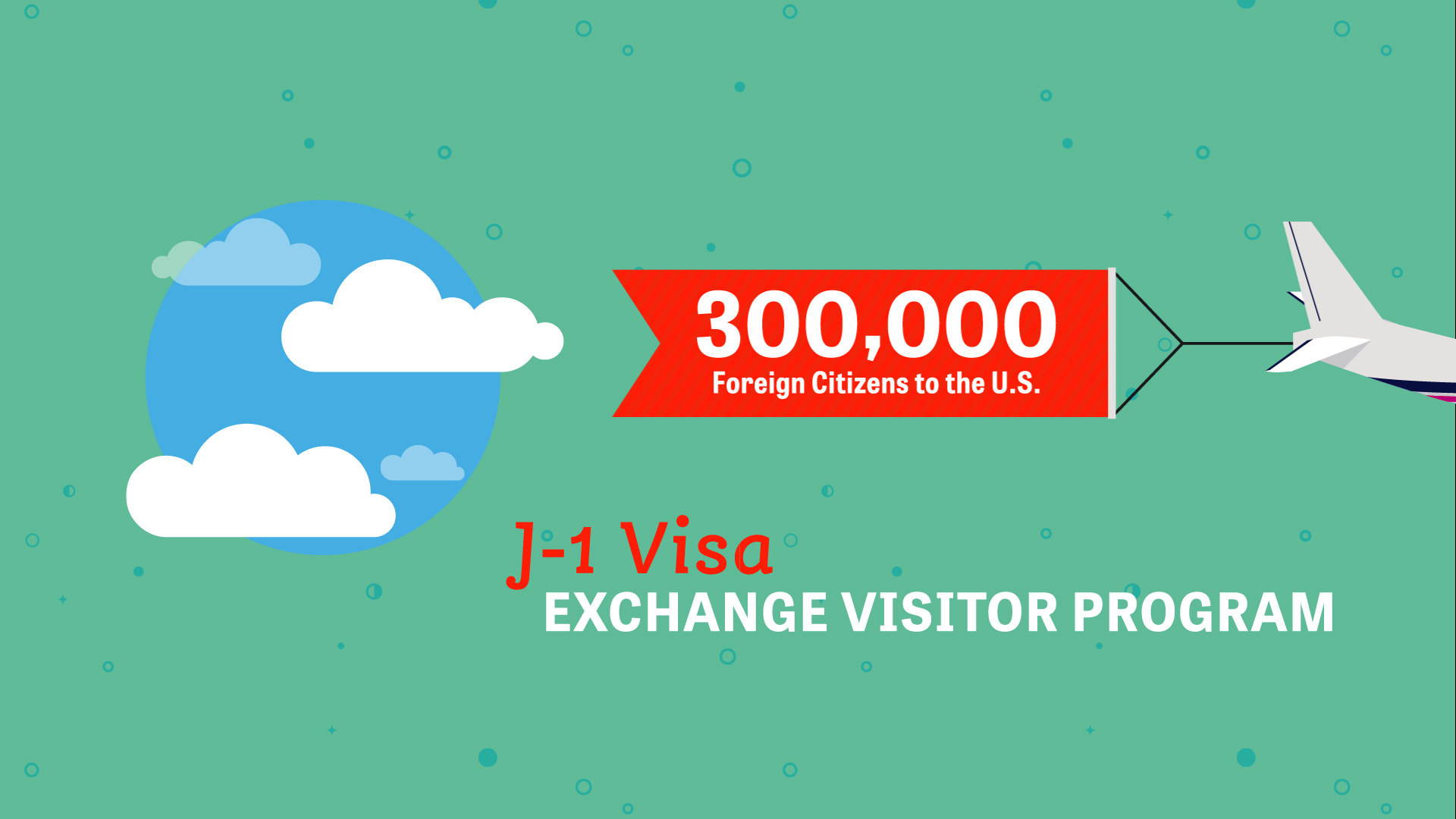 """Title Graphic reads """"J-1 Visa Exchange Visitor Program"""" below illustration of clouds and the tail end of a plane with a banner that reads: 300,000 Foreign Citizens to the U.S."""