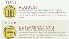 cultural heritage checklist graphic