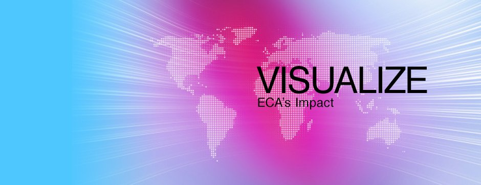 Visualize ECA Impact