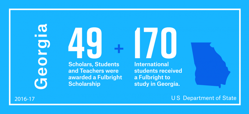 49 Scholars, Students and Teachers from Georgia were awarded a Fulbright Scholarship, and 170 international students received a Fulbright to study in Georgia