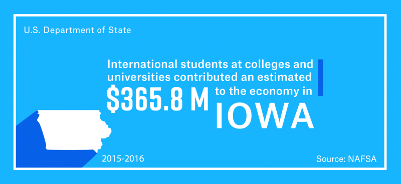 International students at colleges and universities contributed an estimated $365.8 million to the Iowa economy in the 2015–16 academic year