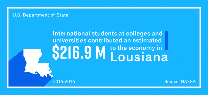 International students at colleges and universities contributed an estimated $216.9 million to the Louisiana economy in the 2015–16 academic year