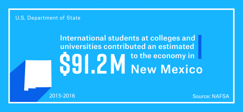 International students at colleges and universities contributed an estimated $91.2 million to the New Mexico economy in the 2015–16 academic year